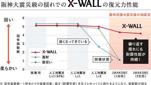 xwall12